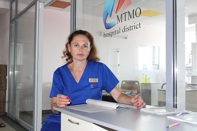 Парган Олена Федорівна