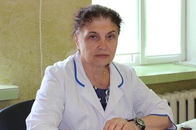 Самчук Ірина Василівна